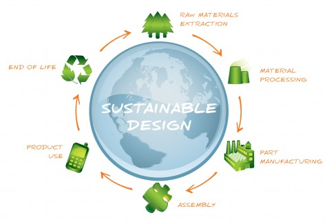 Sustainable Design will replace Drafting Class for the 2016-2017 school year