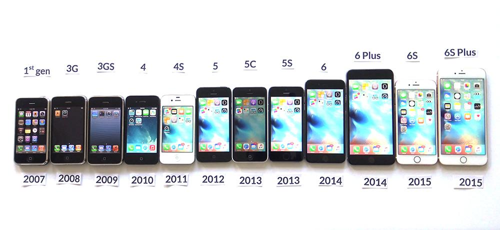 Eastside | An evolution: a look at the changes in iPhones and iOS ...
