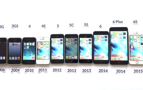 An evolution: a look at the changes in iPhones and iOS over time